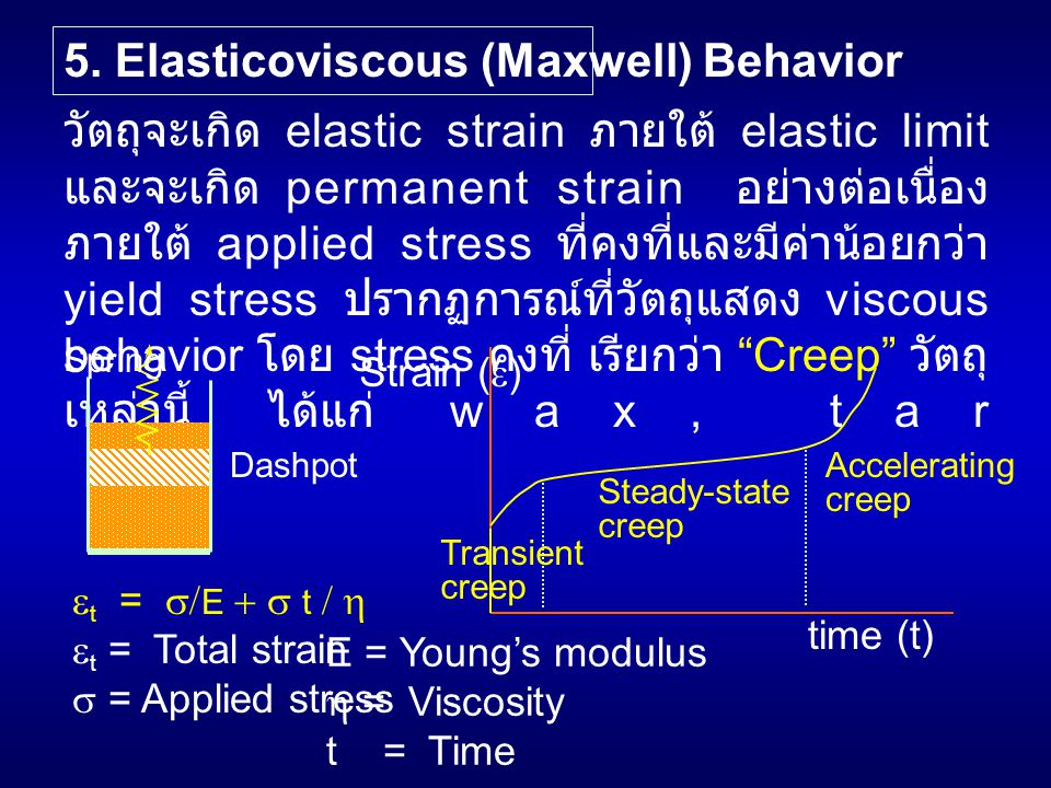 5. Elasticoviscous (Maxwell) Behavior