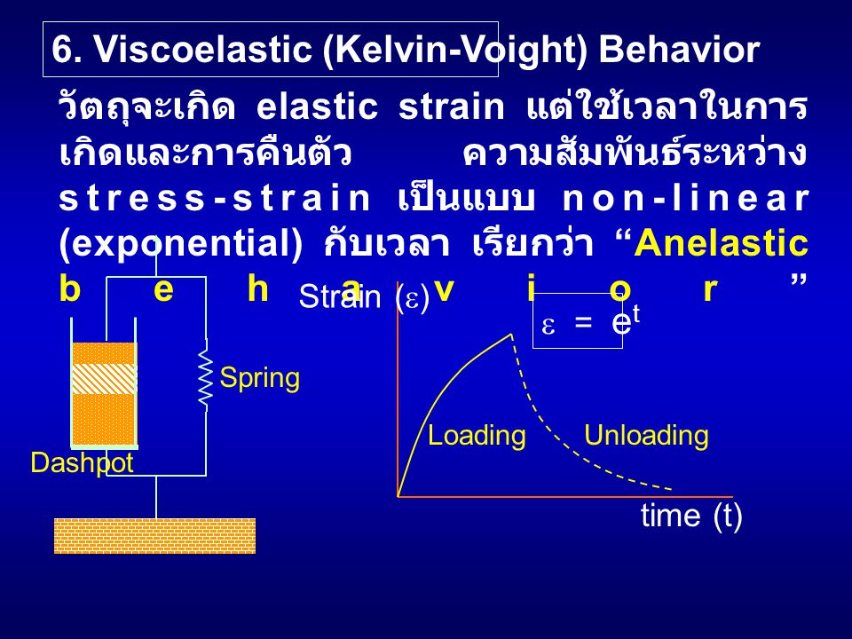 6. Viscoelastic (Kelvin-Voight) Behavior