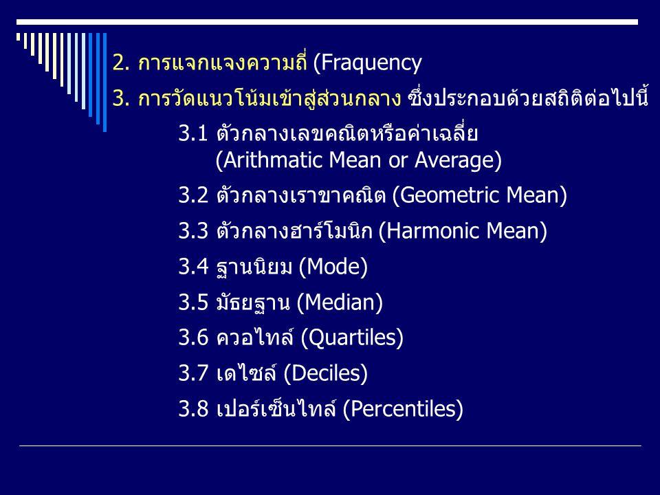 2. การแจกแจงความถี่ (Fraquency