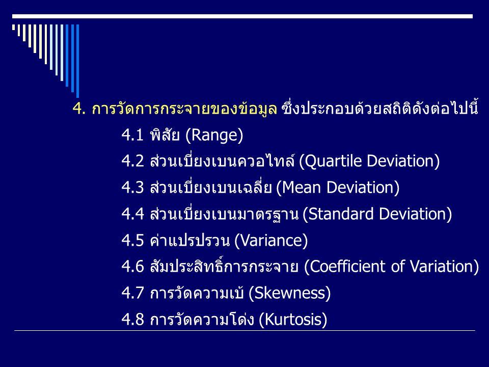 4. การวัดการกระจายของข้อมูล ซึ่งประกอบด้วยสถิติดังต่อไปนี้