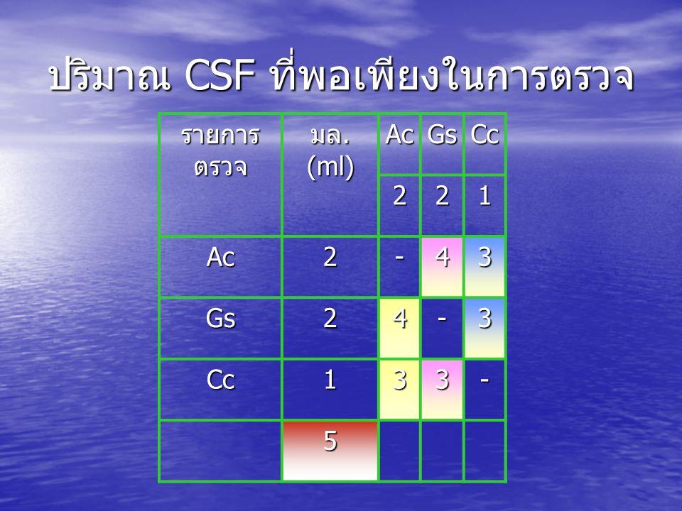 ปริมาณ CSF ที่พอเพียงในการตรวจ