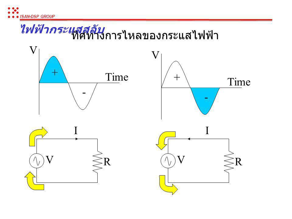 ทิศทางการไหลของกระแสไฟฟ้า