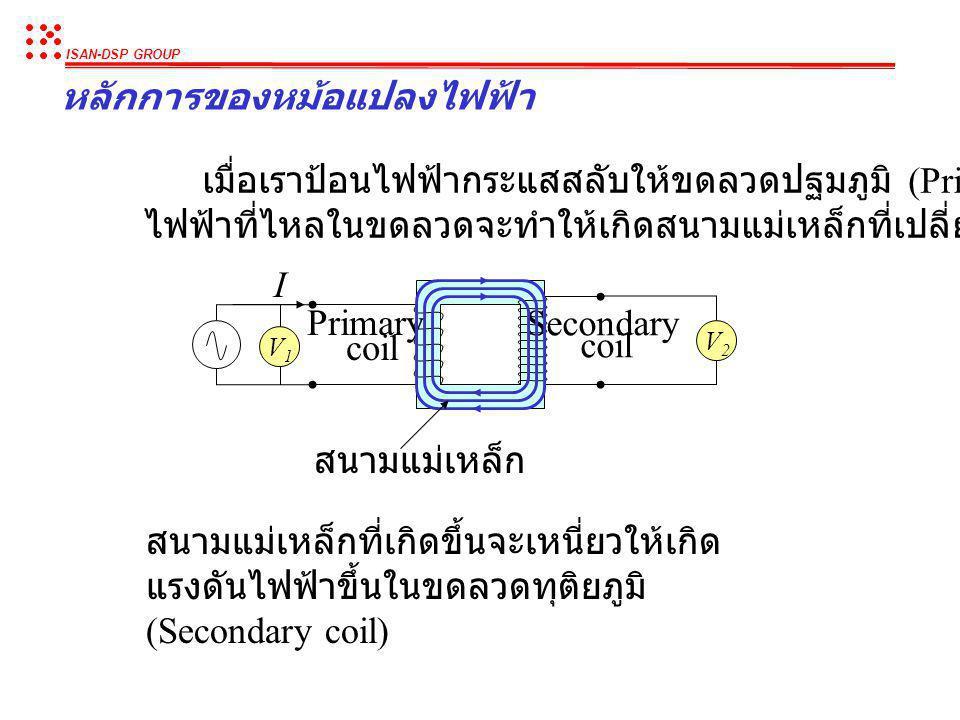 หลักการของหม้อแปลงไฟฟ้า