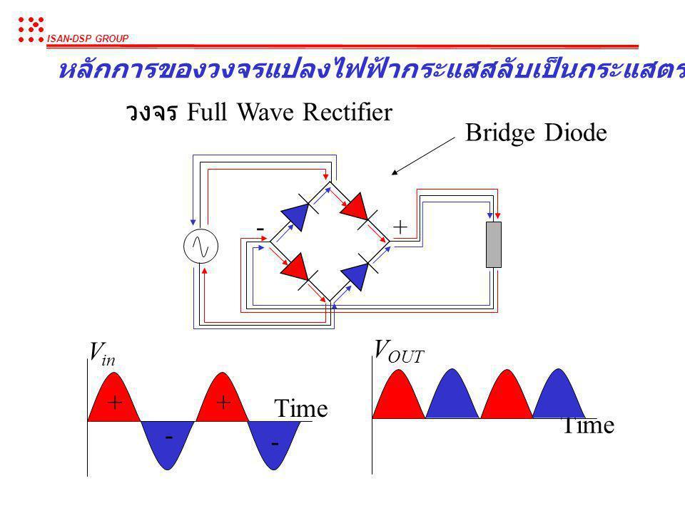 หลักการของวงจรแปลงไฟฟ้ากระแสสลับเป็นกระแสตรง (Rectifier)