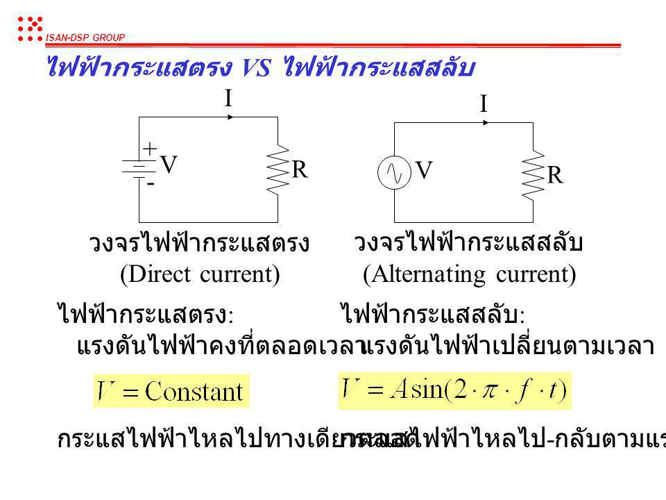 (Alternating current)