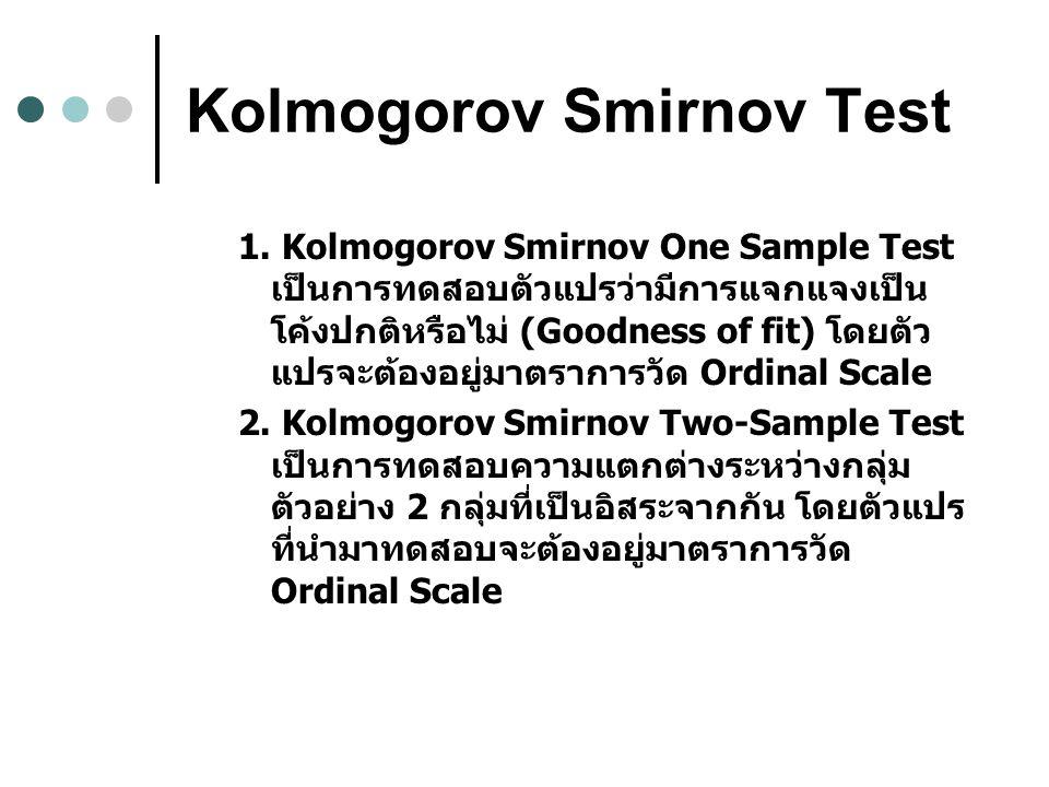 Kolmogorov Smirnov Test