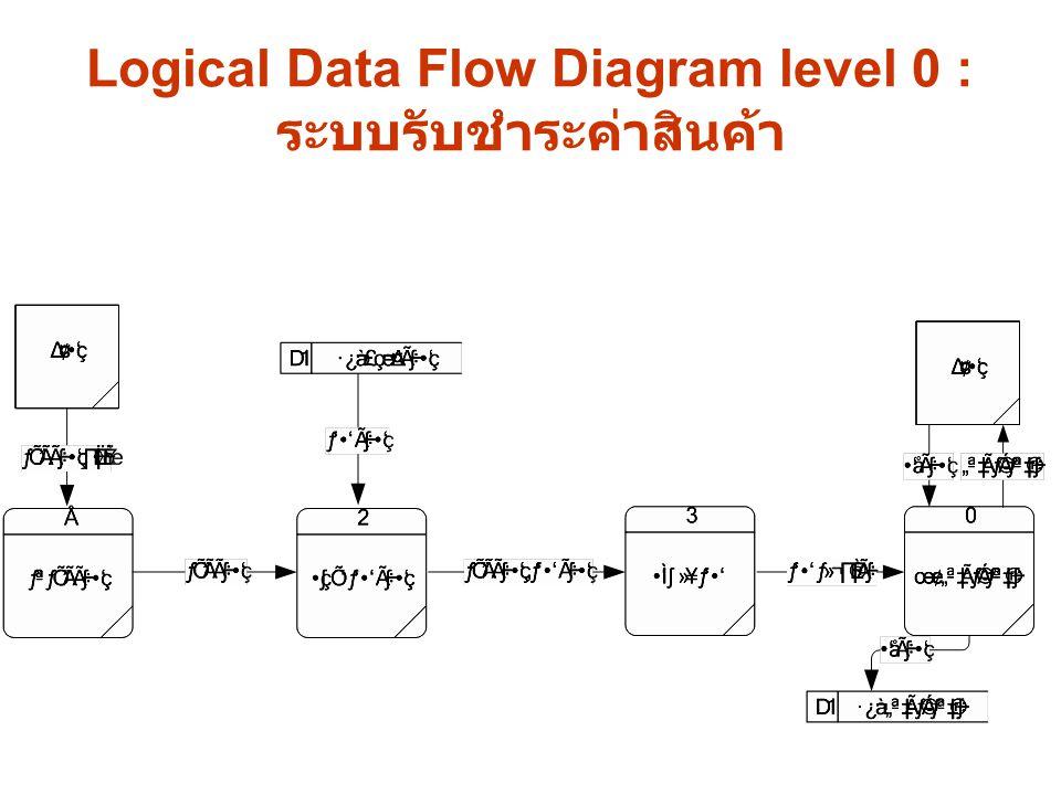 Logical Data Flow Diagram level 0 : ระบบรับชำระค่าสินค้า