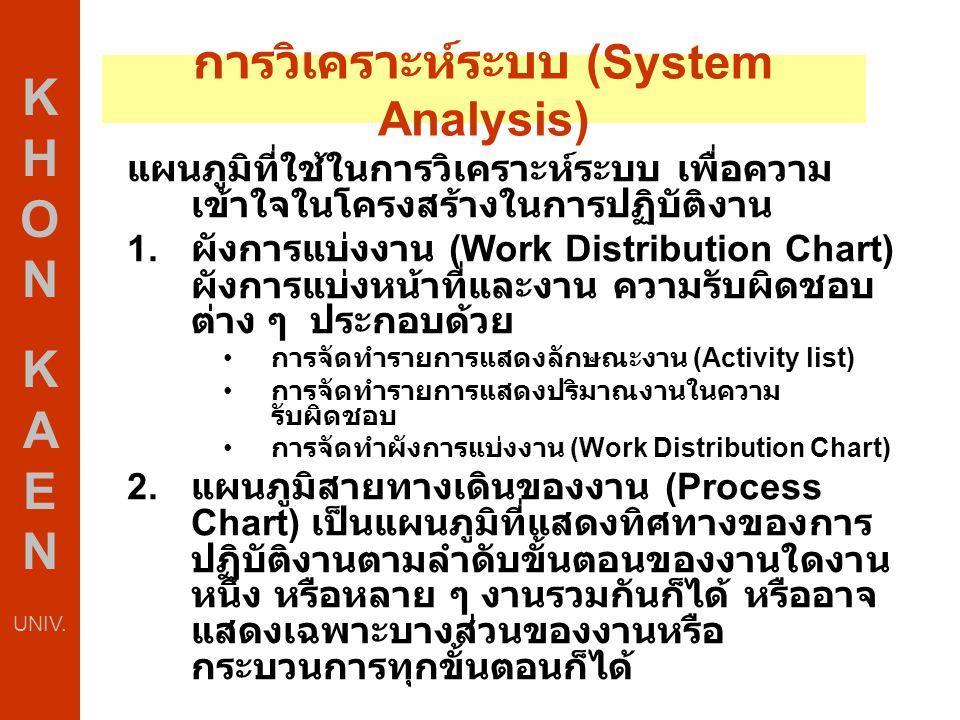 การวิเคราะห์ระบบ (System Analysis)