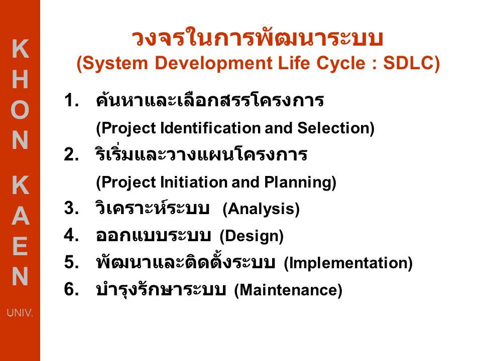 วงจรในการพัฒนาระบบ (System Development Life Cycle : SDLC)