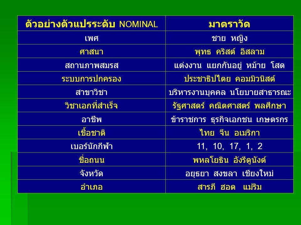 ตัวอย่างตัวแปรระดับ NOMINAL มาตราวัด