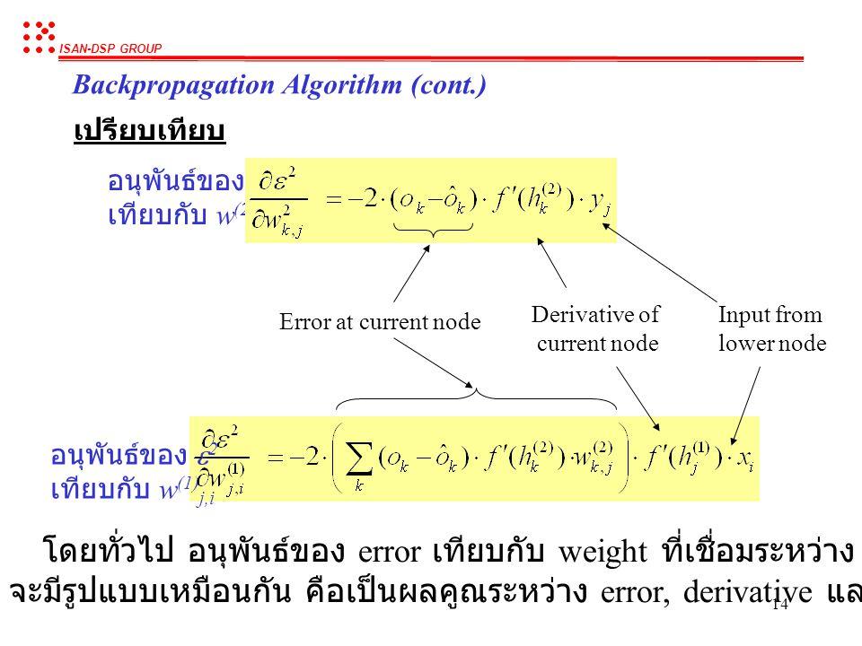 จะมีรูปแบบเหมือนกัน คือเป็นผลคูณระหว่าง error, derivative และ input