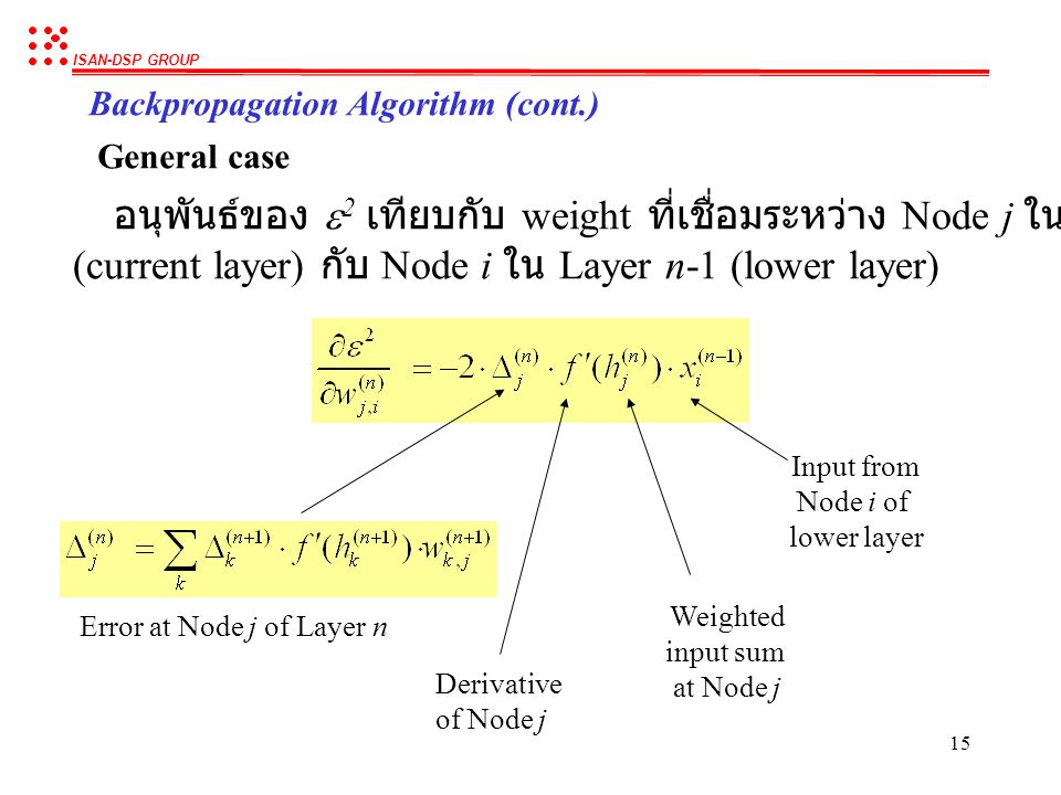 อนุพันธ์ของ e2 เทียบกับ weight ที่เชื่อมระหว่าง Node j ใน Layer n