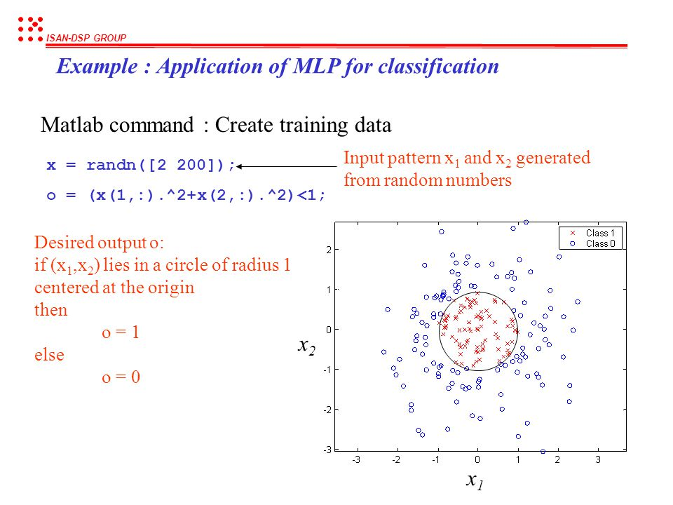 Example : Application of MLP for classification