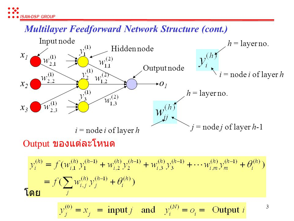 Multilayer Feedforward Network Structure (cont.)