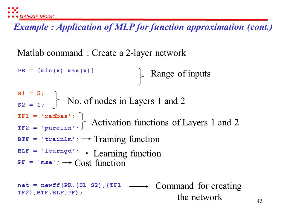 Example : Application of MLP for function approximation (cont.)