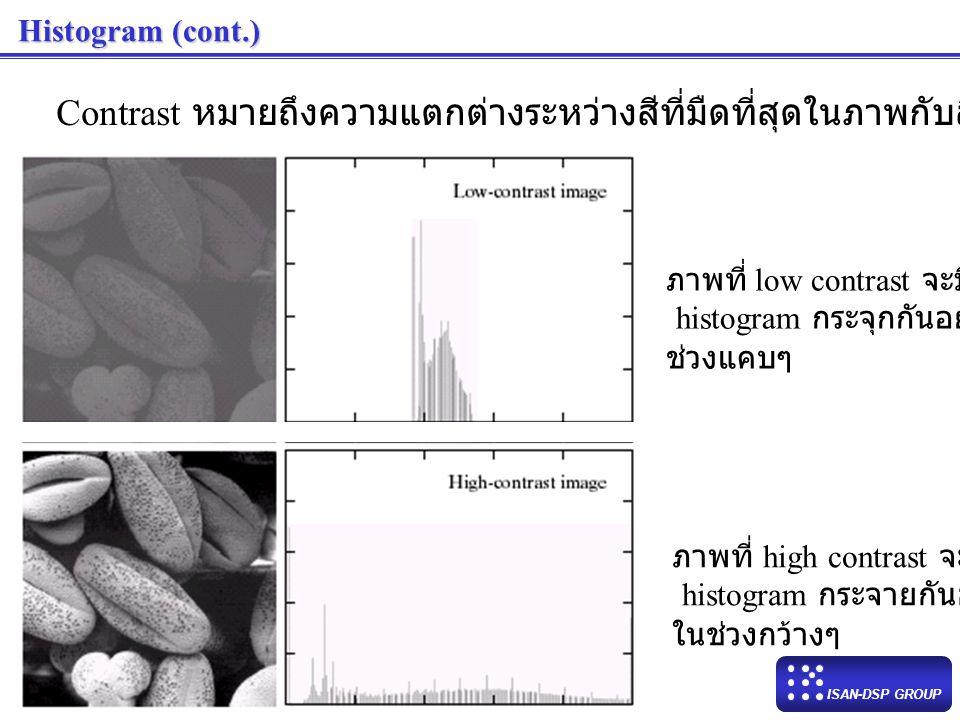 Histogram (cont.) Contrast หมายถึงความแตกต่างระหว่างสีที่มืดที่สุดในภาพกับสีที่สว่างที่สุดในภาพ. ภาพที่ low contrast จะมี