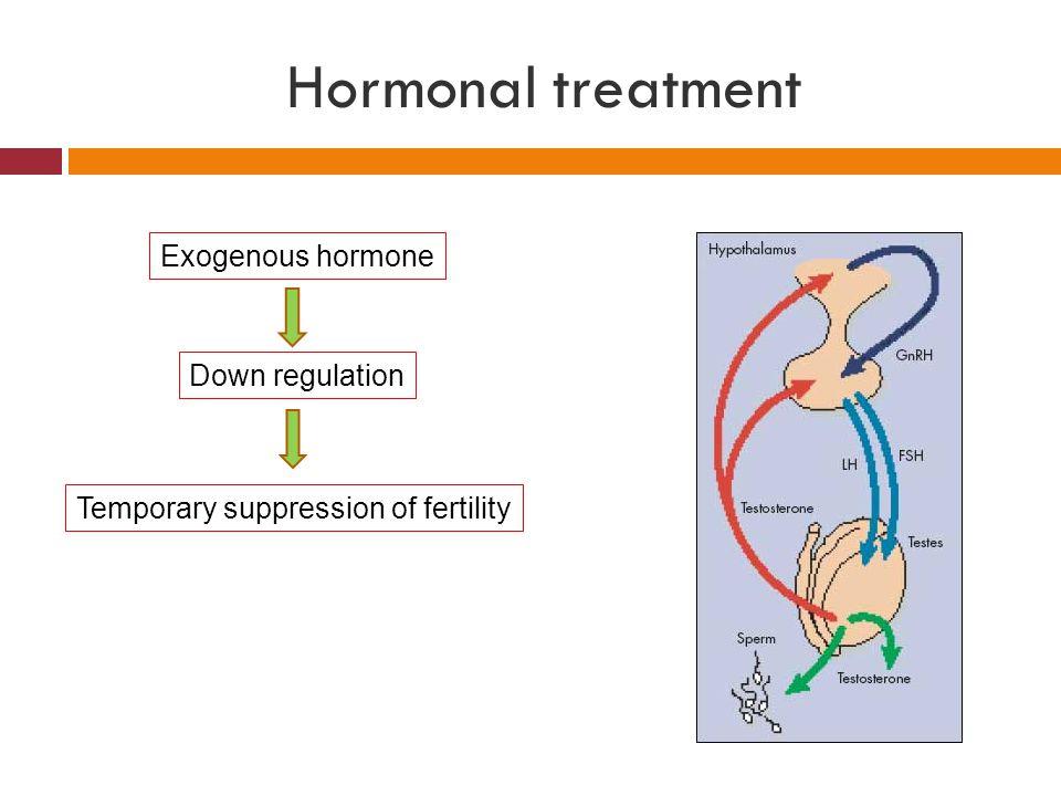 Hormonal treatment Exogenous hormone Down regulation