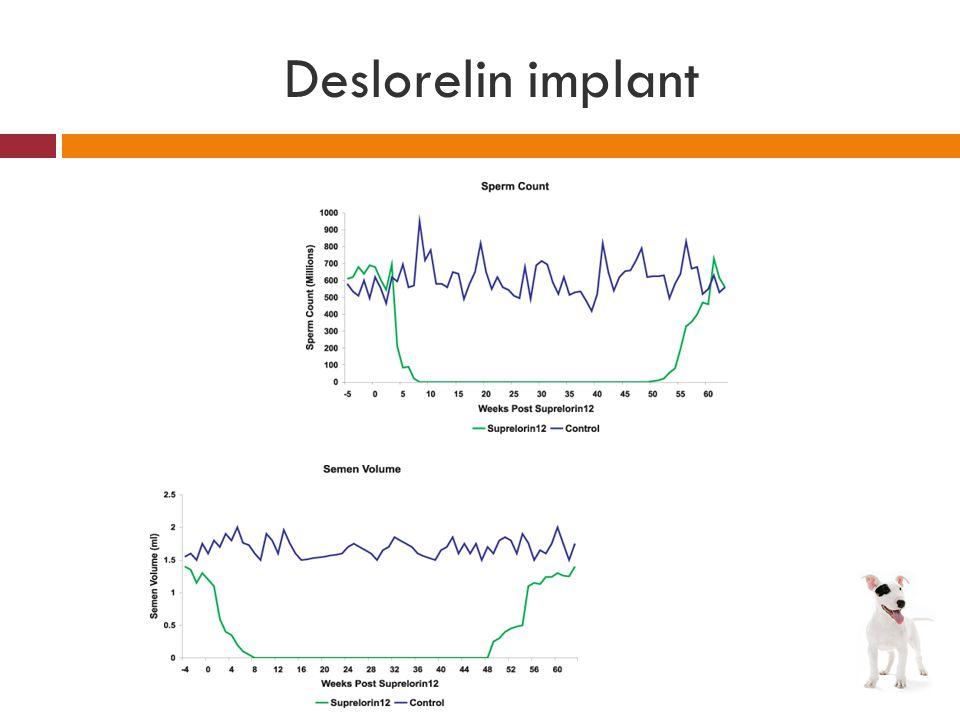 Deslorelin implant