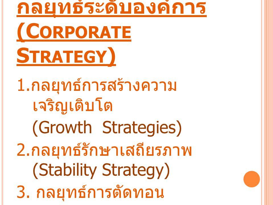 กลยุทธ์ระดับองค์การ (Corporate Strategy)