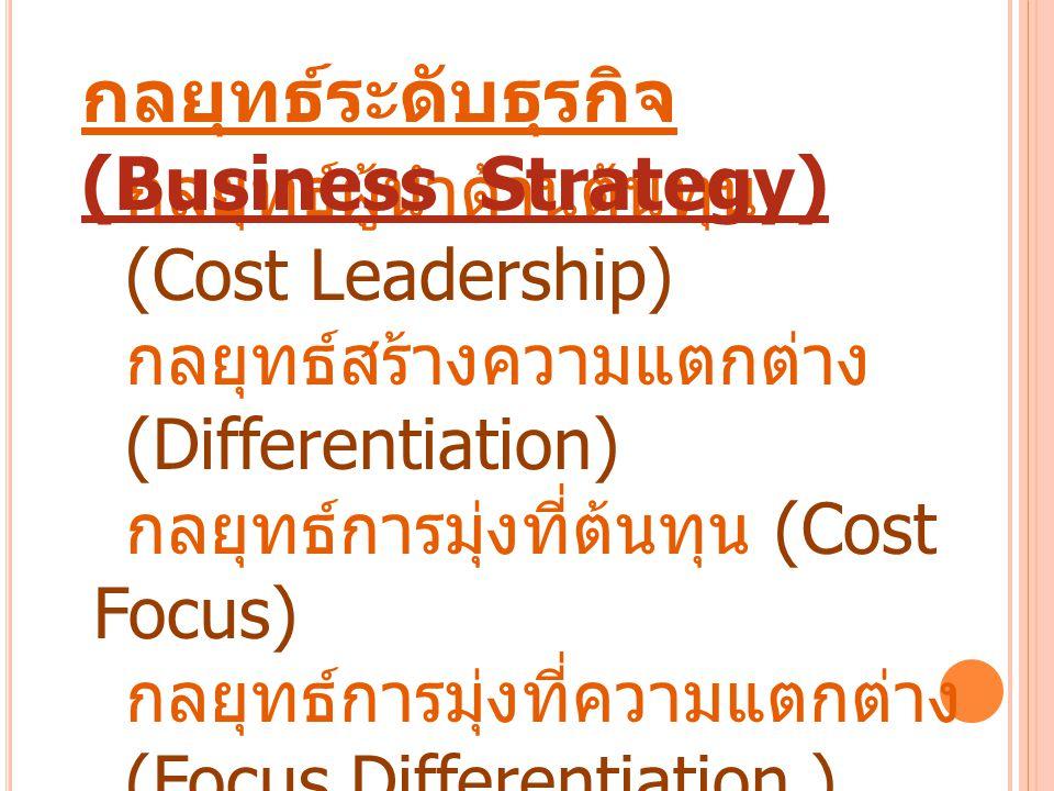 กลยุทธ์ระดับธุรกิจ (Business Strategy)