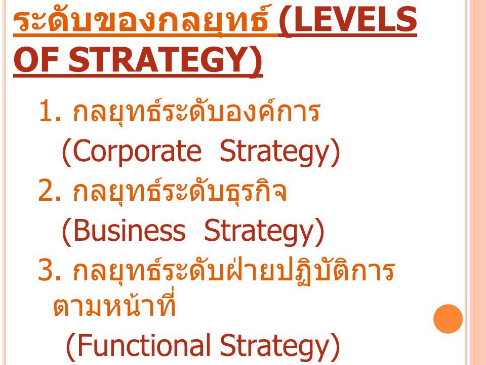 ระดับของกลยุทธ์ (LEVELS OF STRATEGY)