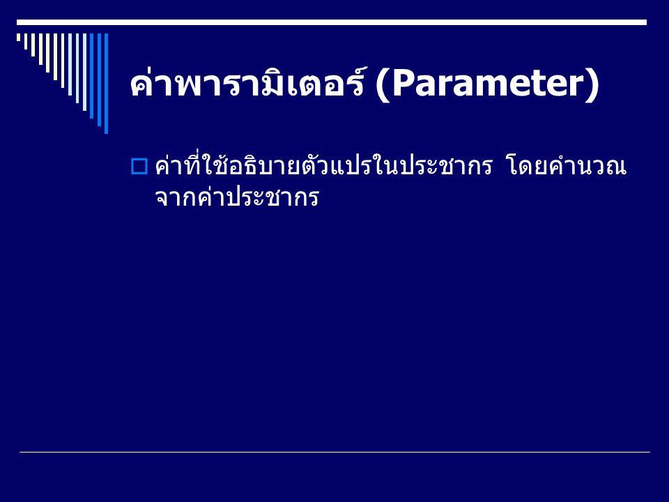 ค่าพารามิเตอร์ (Parameter)