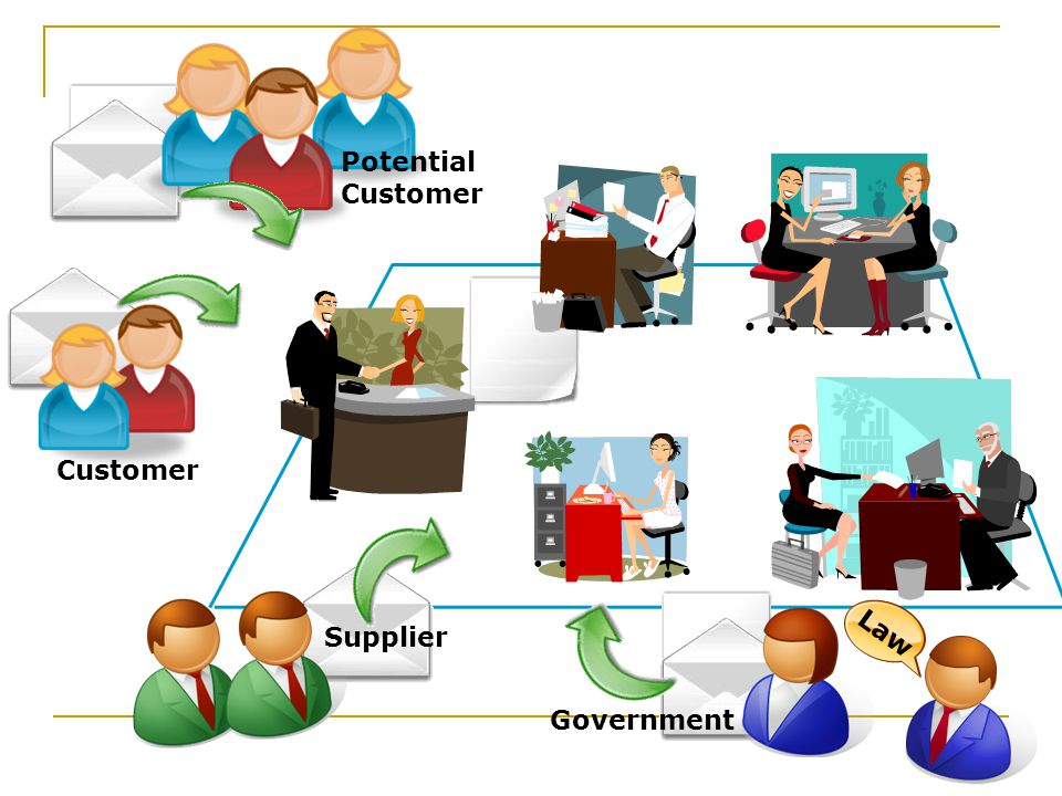 Potential Customer Customer Law Supplier Government