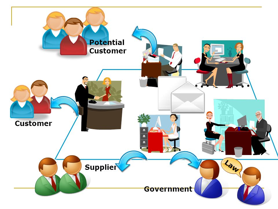 Potential Customer Copy Customer Law Supplier Government