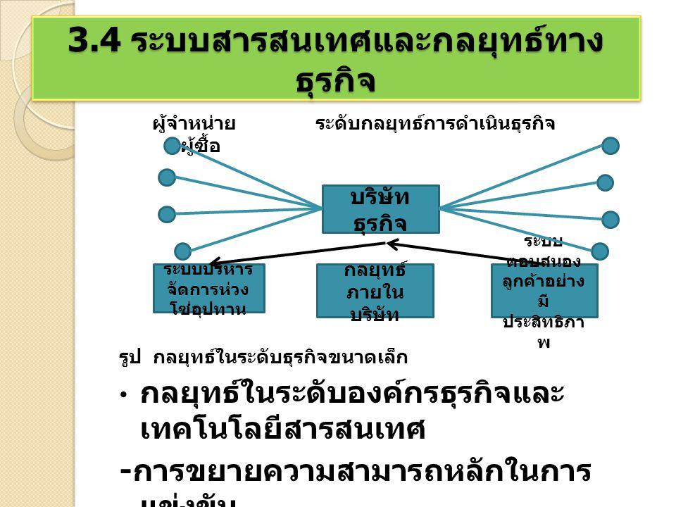 3.4 ระบบสารสนเทศและกลยุทธ์ทางธุรกิจ
