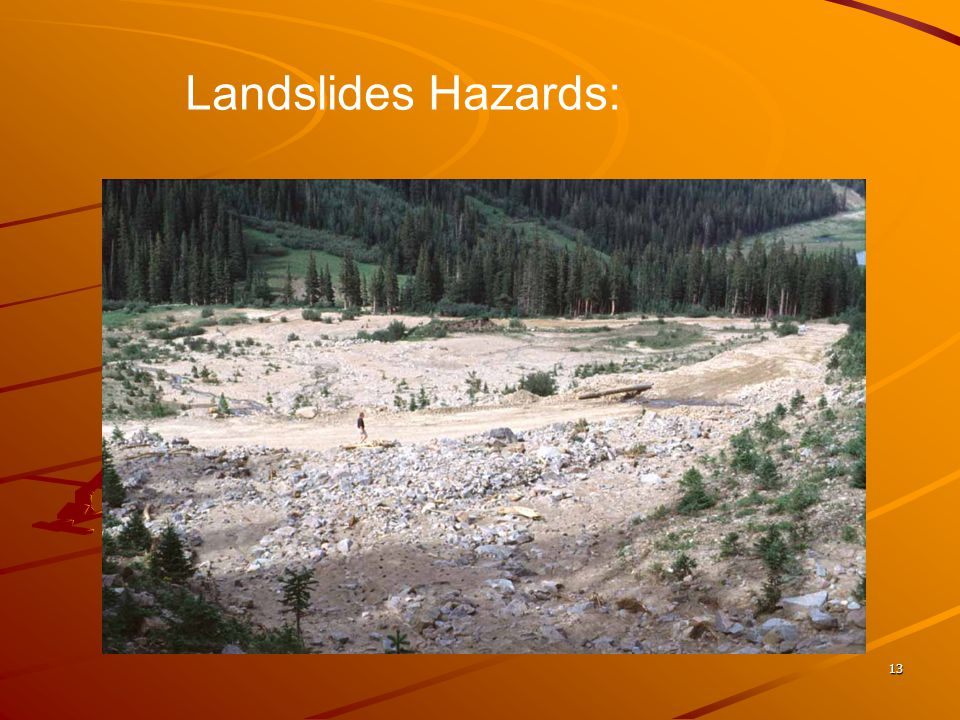 Landslides Hazards: