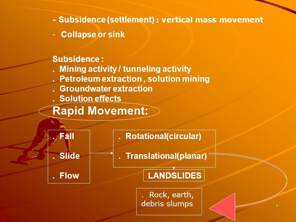 . Mining activity / tunneling activity