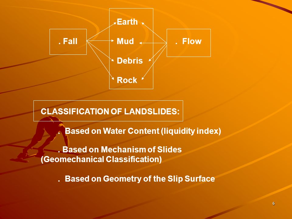 CLASSIFICATION OF LANDSLIDES: