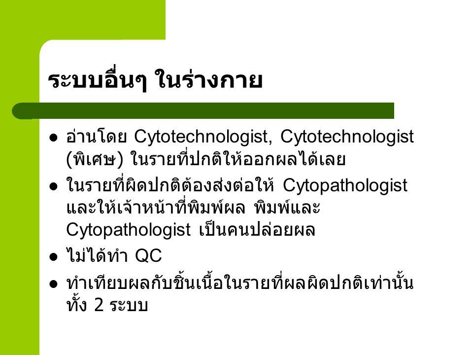 ระบบอื่นๆ ในร่างกาย อ่านโดย Cytotechnologist, Cytotechnologist (พิเศษ) ในรายที่ปกติให้ออกผลได้เลย.