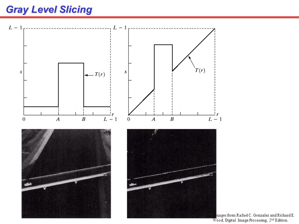 Gray Level Slicing (Images from Rafael C. Gonzalez and Richard E.