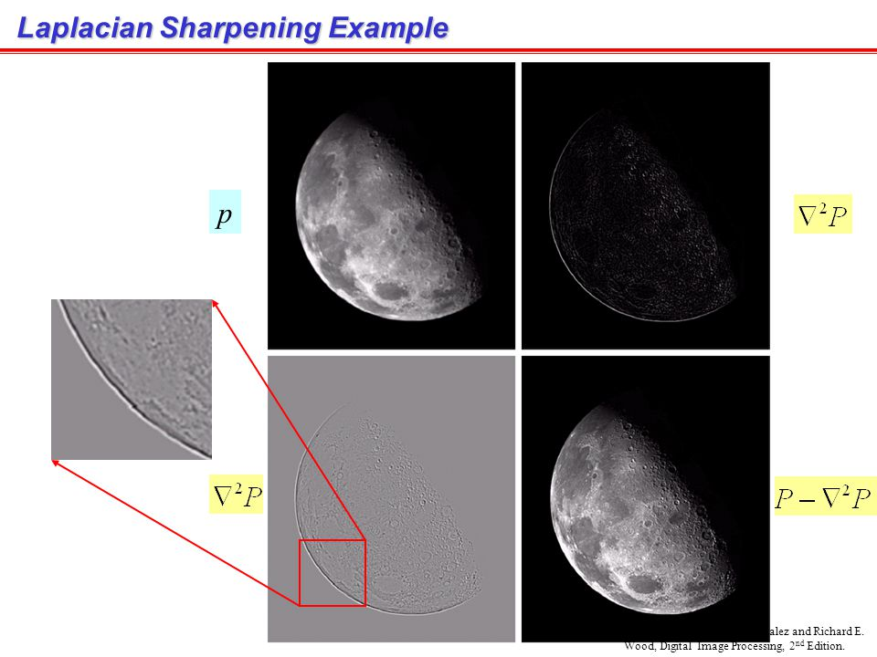 Laplacian Sharpening Example