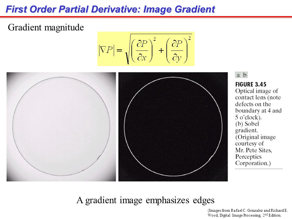 First Order Partial Derivative: Image Gradient