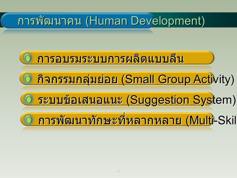 การพัฒนาคน (Human Development)