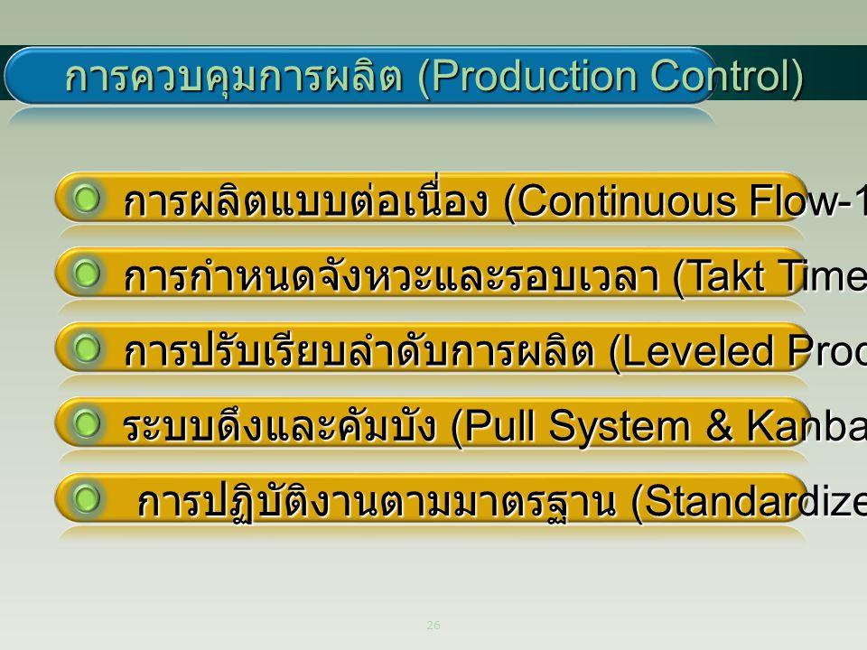 การควบคุมการผลิต (Production Control)