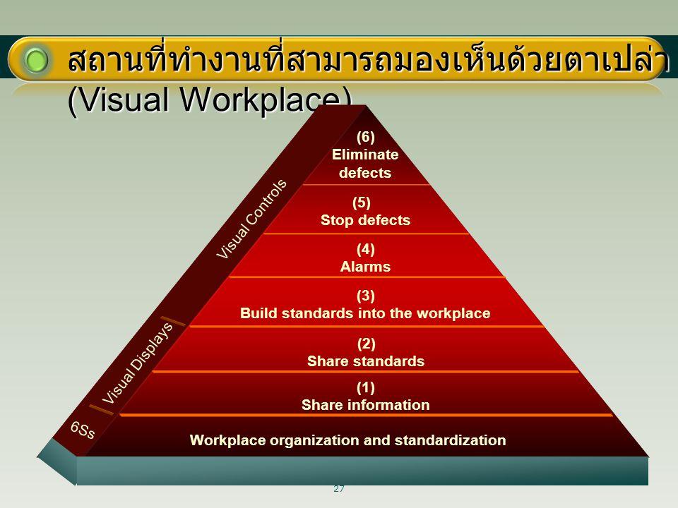 สถานที่ทำงานที่สามารถมองเห็นด้วยตาเปล่า (Visual Workplace)