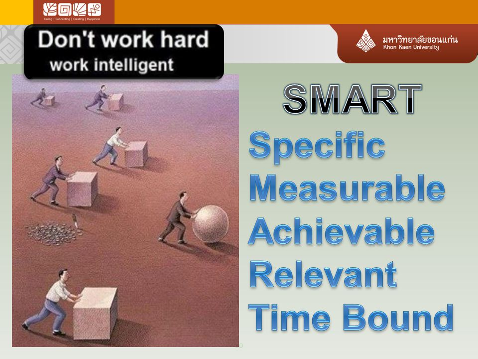 SMART Specific Measurable Achievable Relevant Time Bound