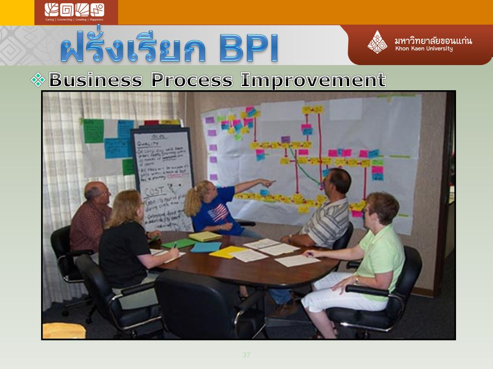 ฝรั่งเรียก BPI Business Process Improvement