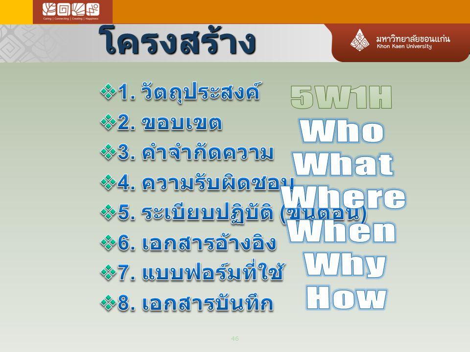 โครงสร้าง 5W1H Who What Where When Why How 1. วัตถุประสงค์ 2. ขอบเขต