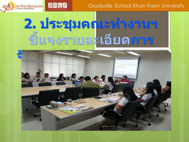 2. ประชุมคณะทำงานฯ ชี้แจงรายละเอียดการจัดทำงบประมาณประจำปี