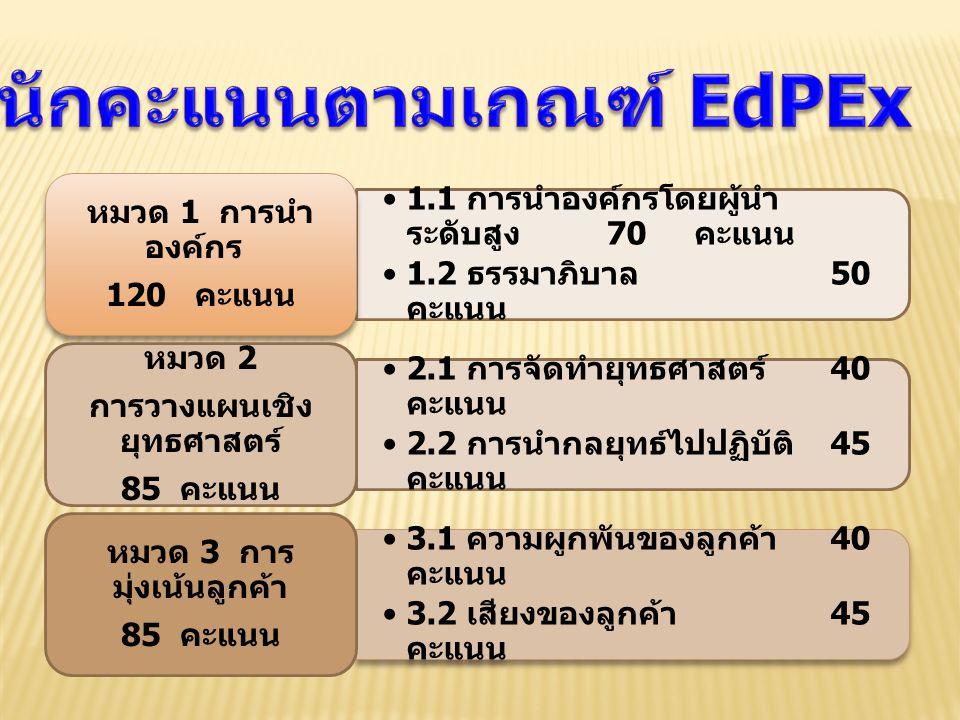 น้ำหนักคะแนนตามเกณฑ์ EdPEx