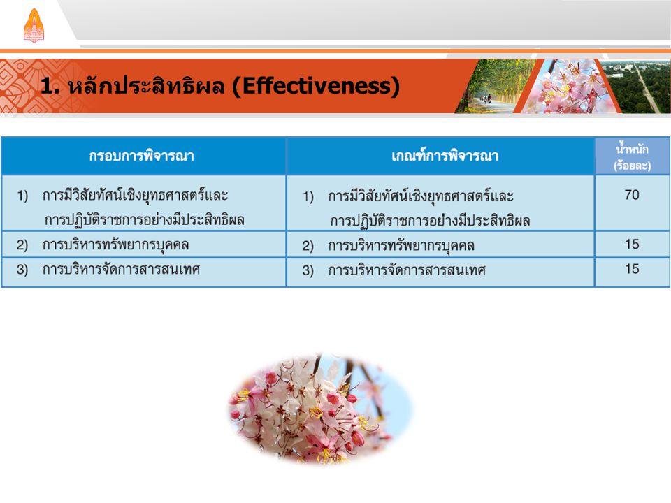 1. หลักประสิทธิผล (Effectiveness)