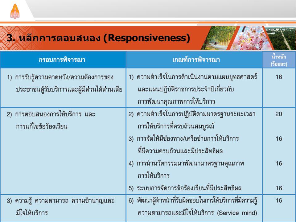 3. หลักการตอบสนอง (Responsiveness)