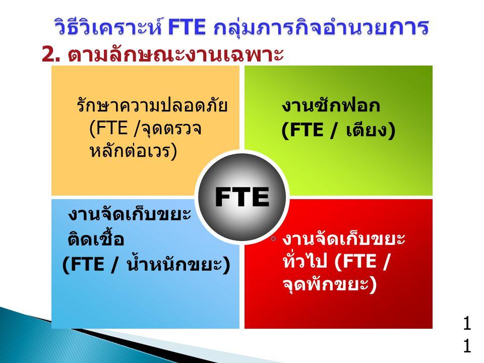 วิธีวิเคราะห์ FTE กลุ่มภารกิจอำนวยการ