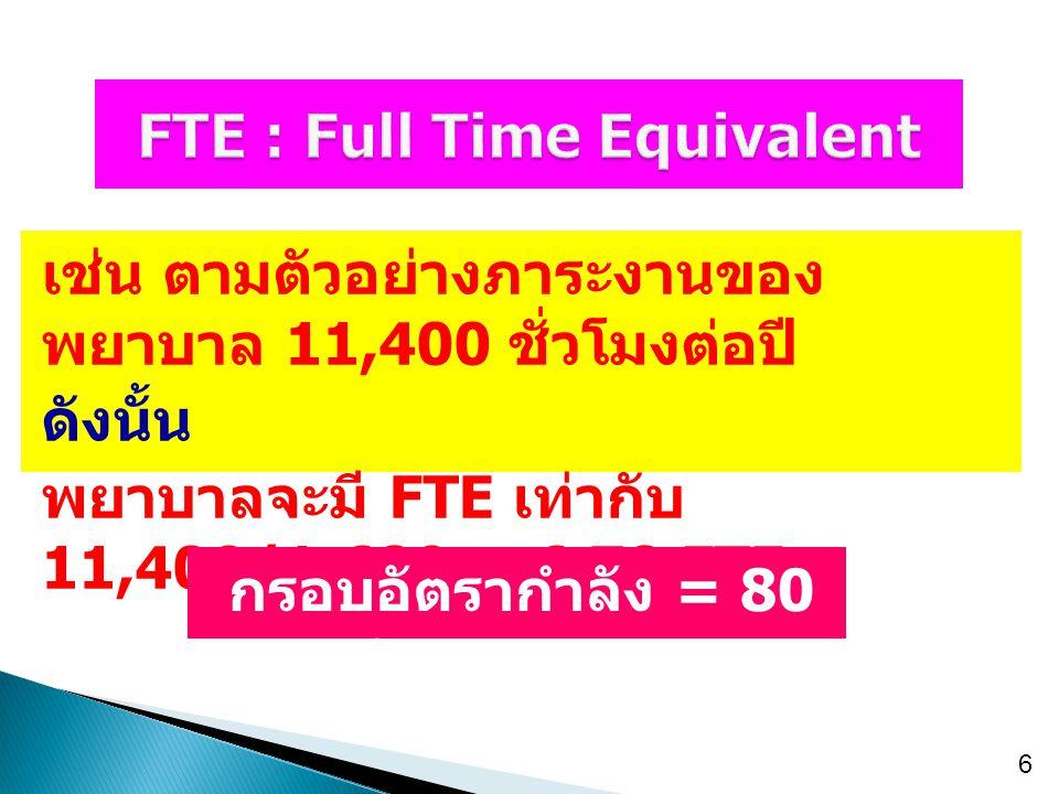 FTE : Full Time Equivalent กรอบอัตรากำลัง = 80 % ของ FTE