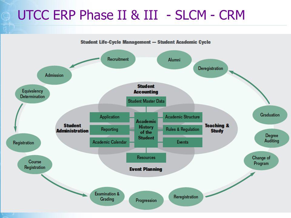 UTCC ERP Phase II & III - SLCM - CRM