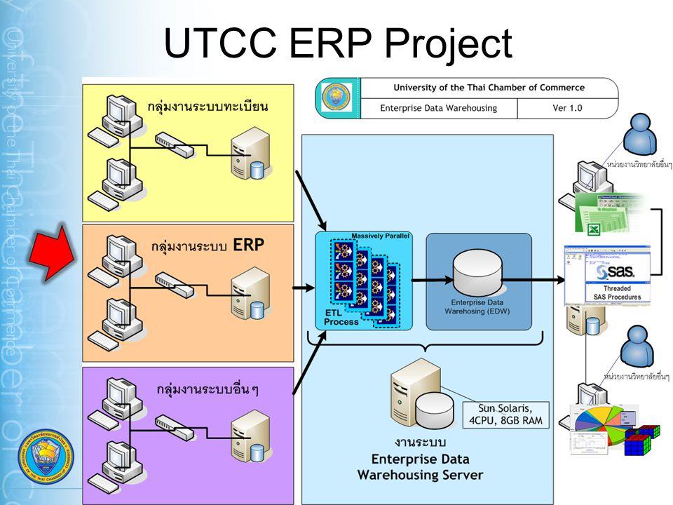UTCC ERP Project ERP. Project